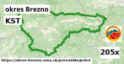 ilustračný obrázok k KST, okres Brezno