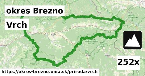 vrch v okres Brezno