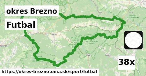 Futbal, okres Brezno