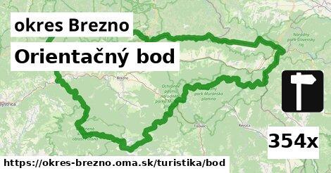 orientačný bod v okres Brezno