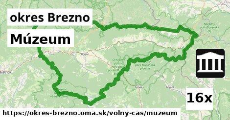 Múzeum, okres Brezno