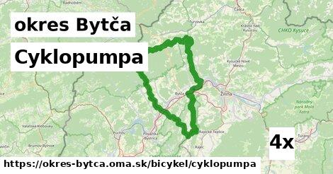 Cyklopumpa, okres Bytča
