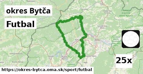 Futbal, okres Bytča