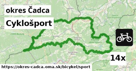 Cyklošport, okres Čadca
