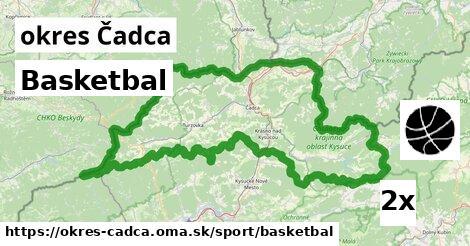 Basketbal, okres Čadca