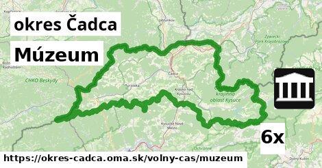 Múzeum, okres Čadca