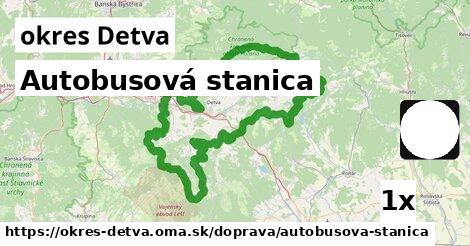 ilustračný obrázok k Autobusová stanica, okres Detva
