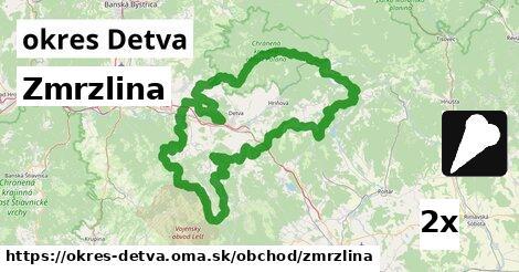 ilustračný obrázok k Zmrzlina, okres Detva