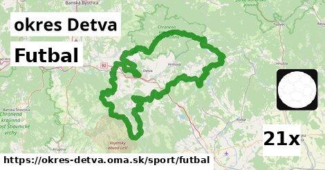 Futbal, okres Detva