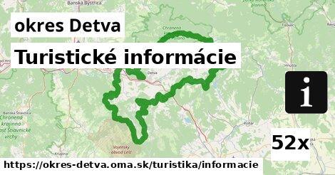 ilustračný obrázok k Turistické informácie, okres Detva
