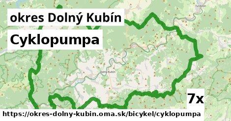 Cyklopumpa, okres Dolný Kubín