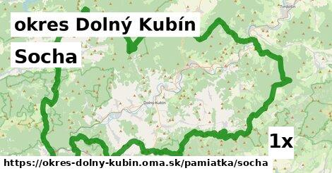 Socha, okres Dolný Kubín