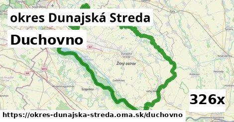 duchovno v okres Dunajská Streda