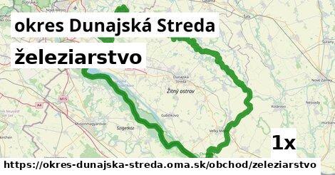 ilustračný obrázok k železiarstvo, okres Dunajská Streda