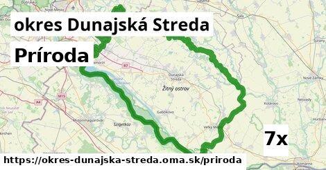 príroda v okres Dunajská Streda