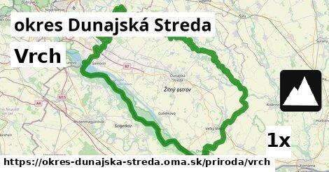 ilustračný obrázok k Vrch, okres Dunajská Streda