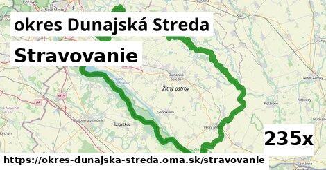 stravovanie v okres Dunajská Streda