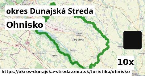 ohnisko v okres Dunajská Streda