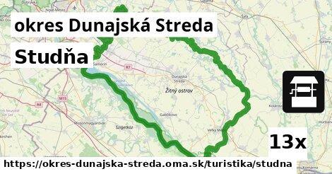 studňa v okres Dunajská Streda