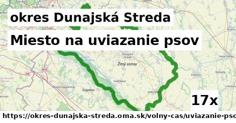Miesto na uviazanie psov, okres Dunajská Streda