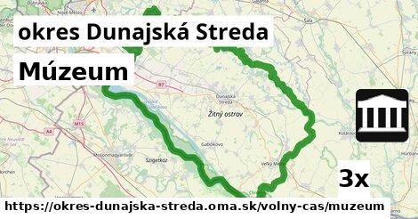 ilustračný obrázok k Múzeum, okres Dunajská Streda
