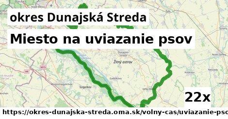 miesto na uviazanie psov v okres Dunajská Streda
