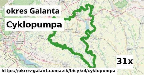 ilustračný obrázok k Cyklopumpa, okres Galanta