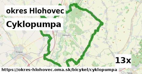 ilustračný obrázok k Cyklopumpa, okres Hlohovec