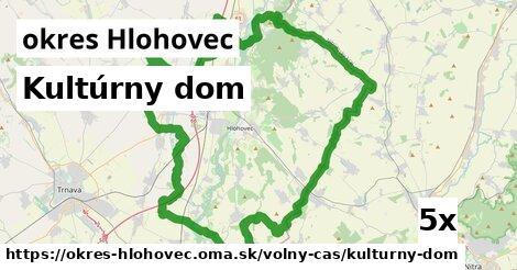 ilustračný obrázok k Kultúrny dom, okres Hlohovec