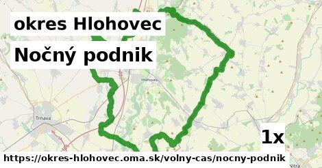 ilustračný obrázok k Nočný podnik, okres Hlohovec