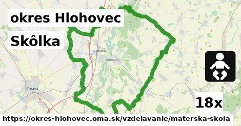 ilustračný obrázok k Skôlka, okres Hlohovec
