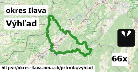 výhľad v okres Ilava