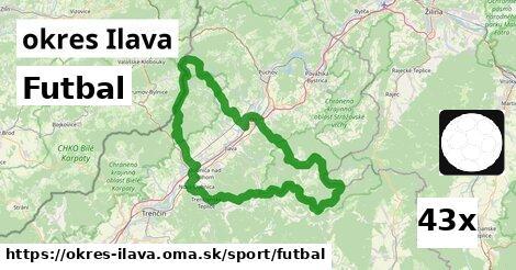 ilustračný obrázok k Futbal, okres Ilava
