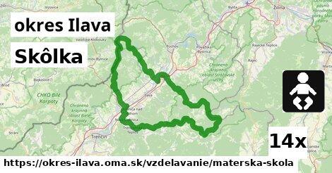 ilustračný obrázok k Skôlka, okres Ilava