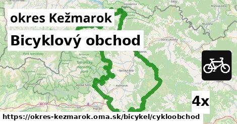 bicyklový obchod v okres Kežmarok