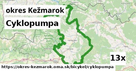 ilustračný obrázok k Cyklopumpa, okres Kežmarok