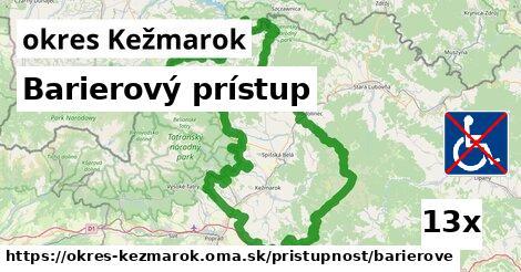 barierový prístup v okres Kežmarok