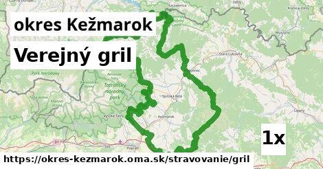 ilustračný obrázok k Verejný gril, okres Kežmarok