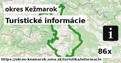 ilustračný obrázok k Turistické informácie, okres Kežmarok
