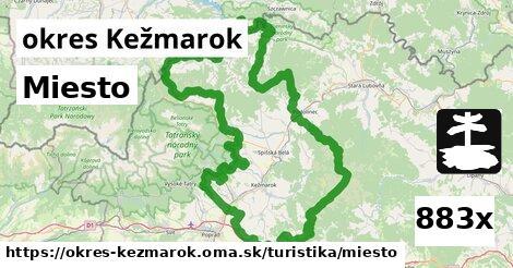 miesto v okres Kežmarok