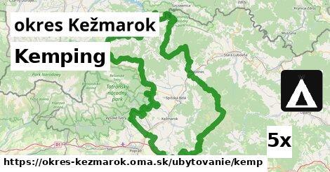 kemping v okres Kežmarok