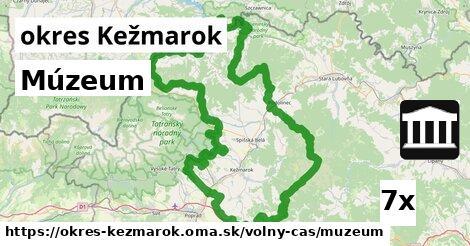 múzeum v okres Kežmarok
