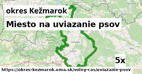 ilustračný obrázok k Miesto na uviazanie psov, okres Kežmarok