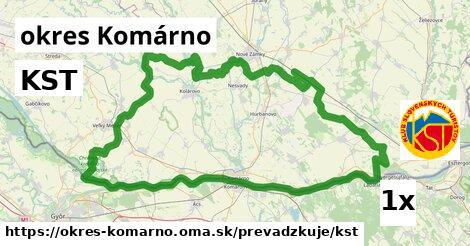 ilustračný obrázok k KST, okres Komárno