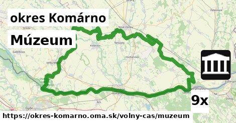 múzeum v okres Komárno