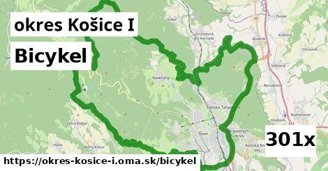 bicykel v okres Košice I