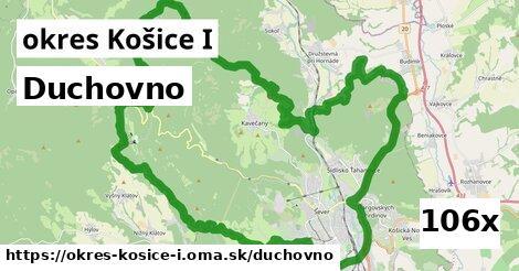 duchovno v okres Košice I