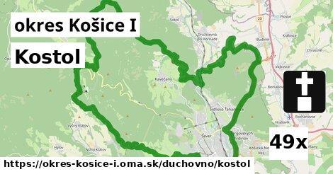 ilustračný obrázok k Kostol, okres Košice I