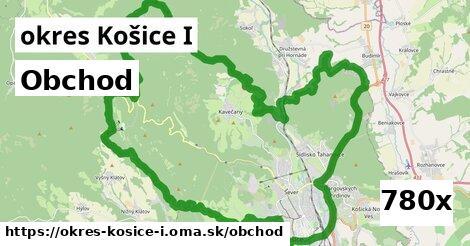 obchod v okres Košice I