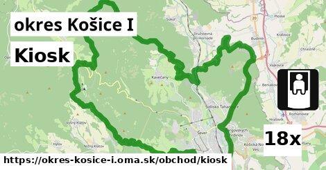 kiosk v okres Košice I